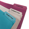 Avery® Clear File Folder Labels | www.SelectOfficeProducts.com