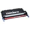 Canon® 1658B004AA Toner | www.SelectOfficeProducts.com