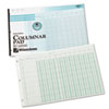 Wilson Jones Side-Punched Columnar Pad, 12 8-Unit Columns, Perforated Heading, 11 x 16-3/8