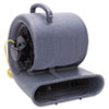 Eagle Air Mover, 3-Speed Drying with 1/2 HP motor, 1150RPM, 1500 CFM, Portable