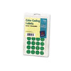 Print or Write Removable Color-Coding Labels, 3/4in dia, Green, 1008/Pack