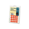 Print or Write Removable Color-Coding Labels, 3/4in dia, Neon Red, 1008/Pack