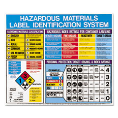LMT H53202 LabelMaster Hazardous Materials Label Identification System Poster LMTH53202