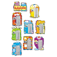 Carson-Dellosa Publishing Multiplication Fact Monsters