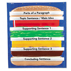 Learning Reasources LER2291 Hamburger Sequencing Pocket Chart, Sequencing Game, 34 1/2 X 38
