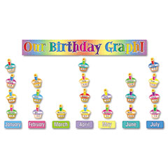 Scholastic - our birthday graph! bulletin board set, sold as 1 ea