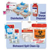 Unimed Essential OSHA Compliance Kit